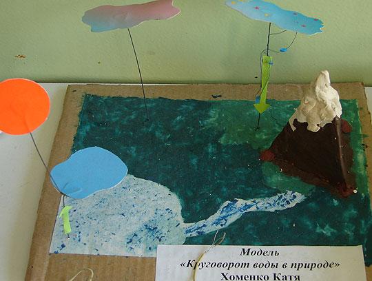 Как сделать модель воды своими руками